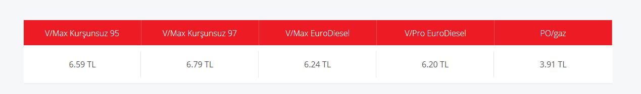 istanbul petrol fiyatları